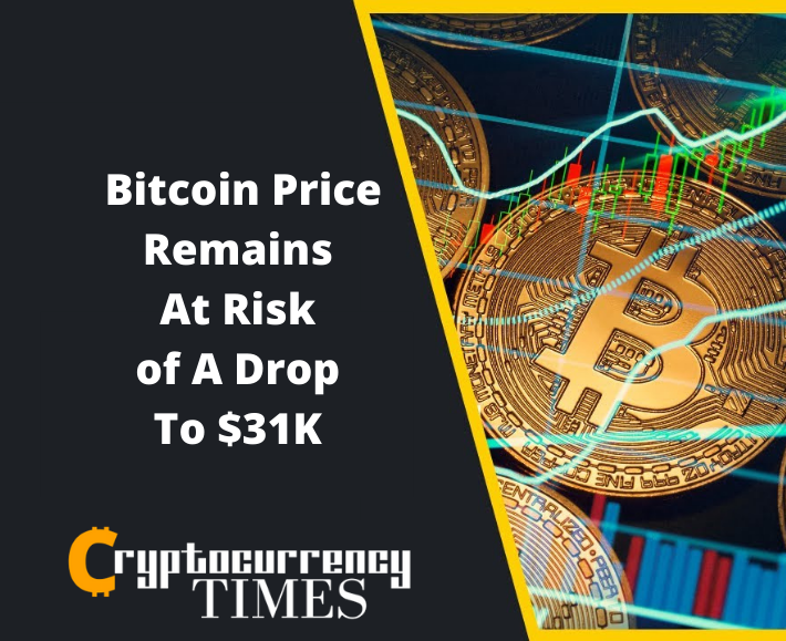 Why Bitcoin Price Remains At Risk of A Drop To $31K After Elion's Rally