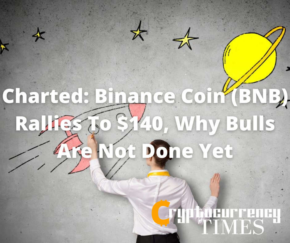 Binance coin price is up over 50% and it is outperforming bitcoin against the USDT. BNB rallied above USD 100 and USD 139, and it is likely to continue higher.