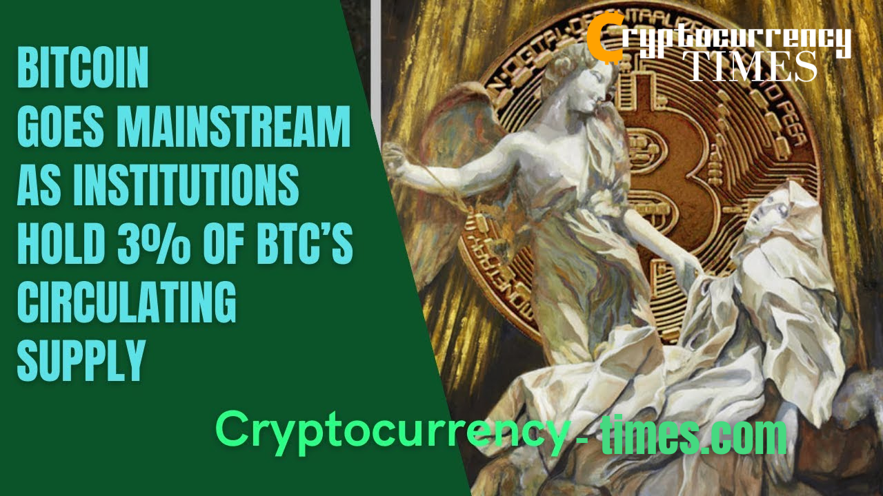 Institutional players now hold 3% of Bitcoin's circulating supply